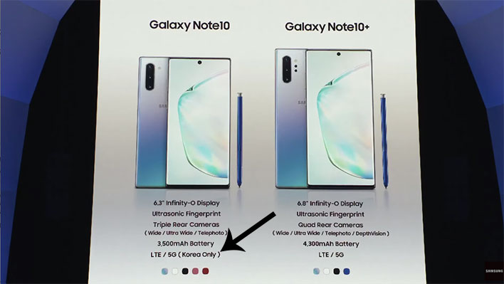 Samsung Galaxy Note 10 5G Korea