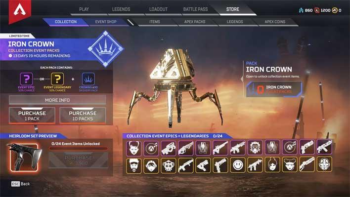 iron crown loot