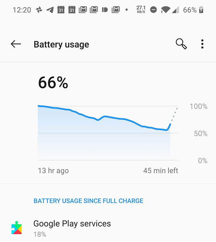 Android Google Play Services Could Be Killing Your Battery