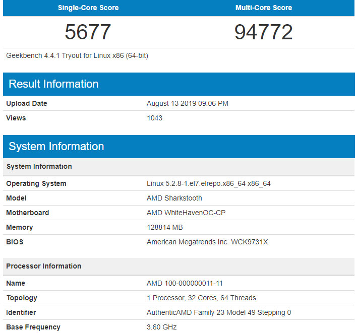 AMD Threadripper Geekbench