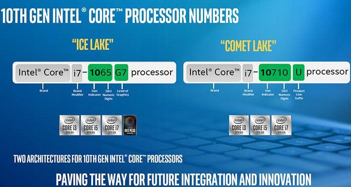 Ice Lake vs Comet Lake decoder