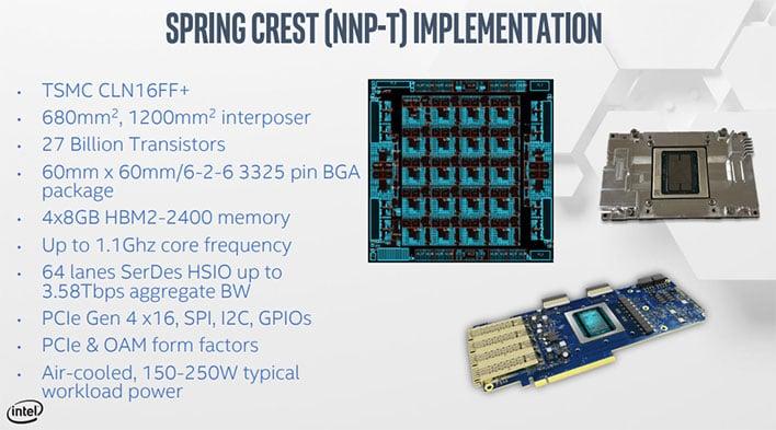 Intel Spring Crest Slide