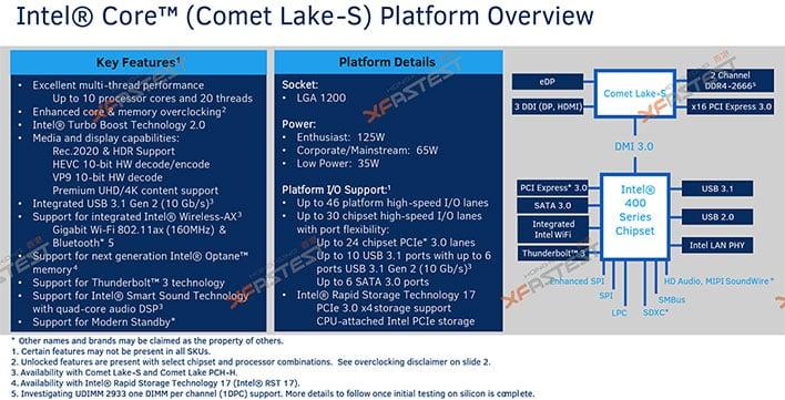 Intel Comet Lake-S Slide