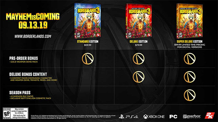 Borderlands 3 Editions