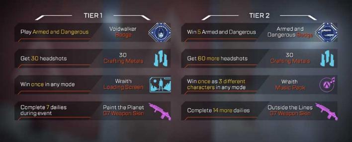 voidwalker loot