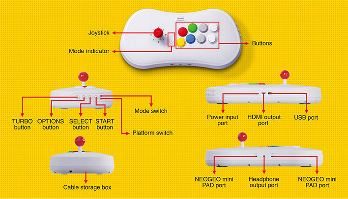 Neo Geo Arcade Stick Pro Layout