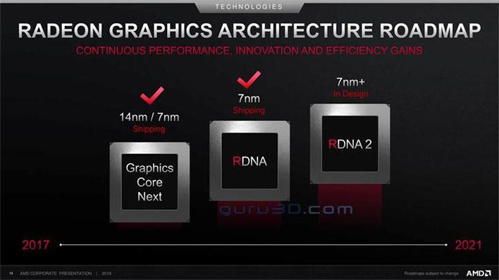 AMD RDNA Slide