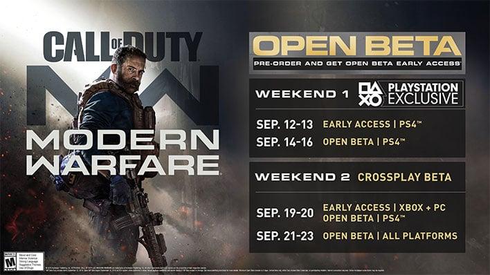 Call of Duty: Modern Warfare Beta Dates