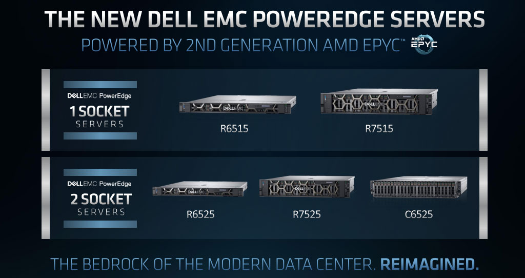 AMD 2nd Gen EPYC Scores Design Wins In Dell EMC PowerEdge Servers, Faster 64-Core Beast CPU Unveiled