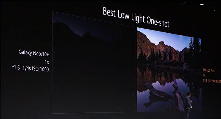 Huawei Mate 30 Pro Low Light