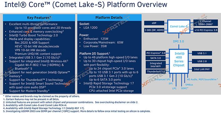 intel comet lake s slide