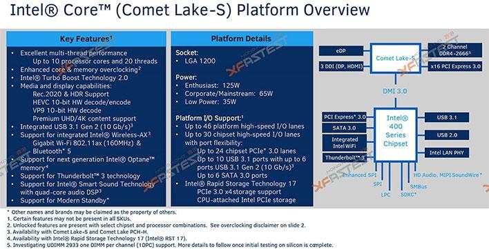 Intel Comet Lake-S Platform Details