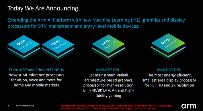 ARM Mainstream Processors