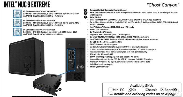 Intel NUC 9 Extreme Specs