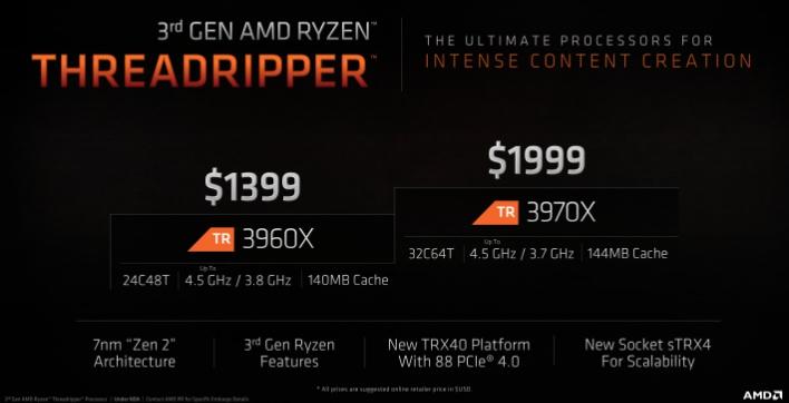 ryzen threadripper amd 3rd pricing