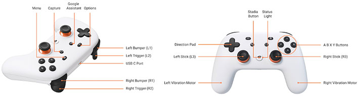 Google Stadia Controller Buttons
