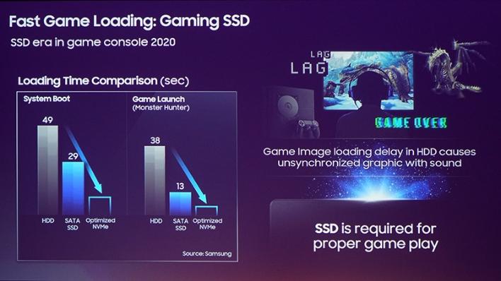 samsung ssd ps5 project scarlett