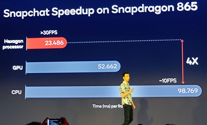 Snapchat accelerates to snapdragon 865