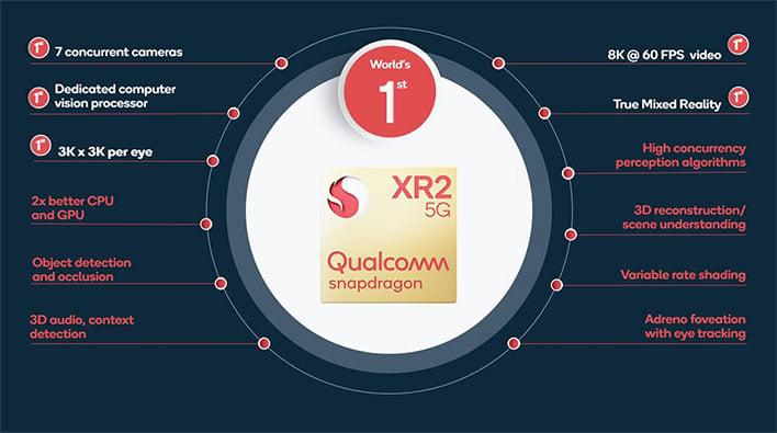 Qualcomm Snapdragon XR2 Platform Slide
