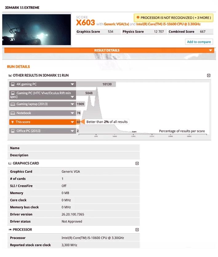 comet lake 3dmark score