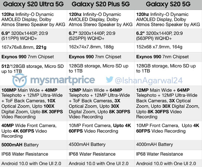 Here are some of the specs on the Samsung Galaxy Z Flip