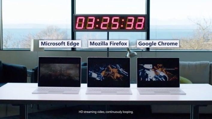 browser tests