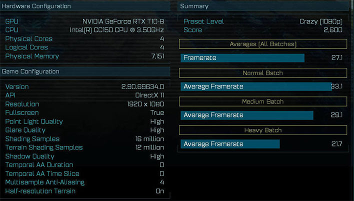 GeForce NOW Ashes of the Singularity Benchmark
