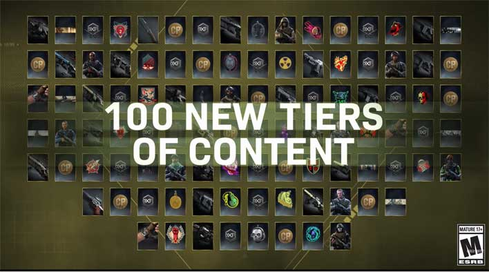 cod new tiers