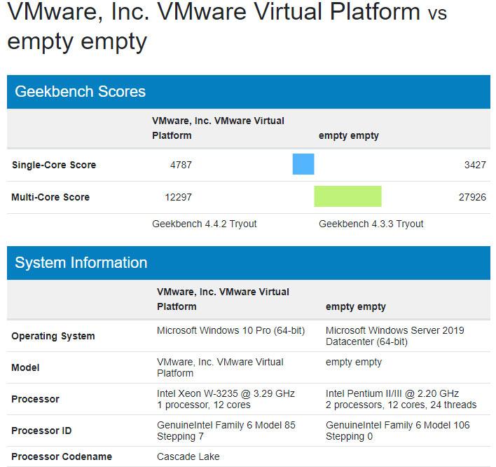 Intel Xeon Geekbench Comparison