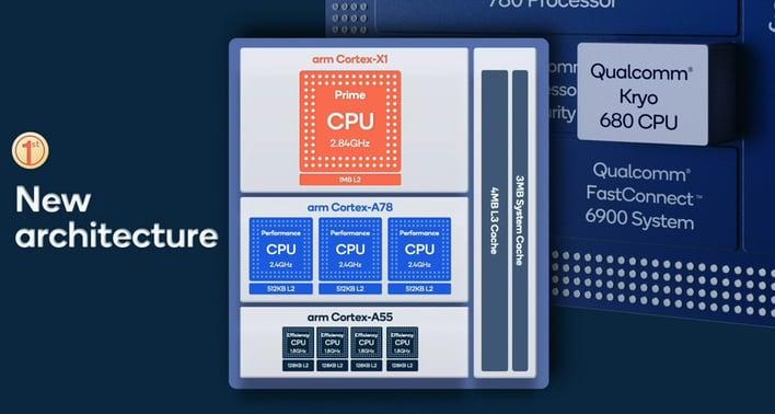 Kyro 680 CPU
