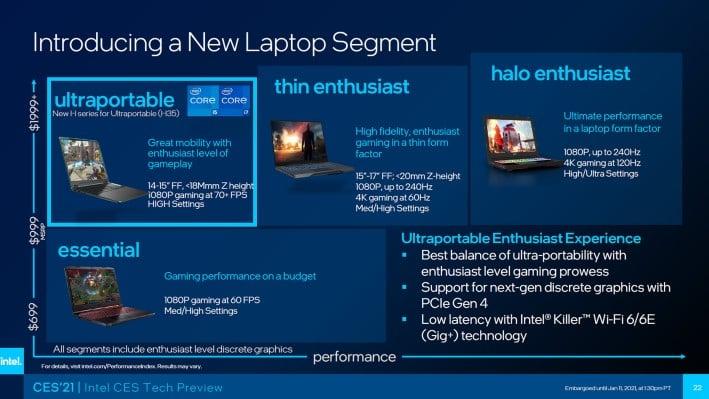 laptopsegmenten uit de h-serie
