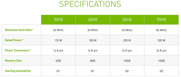 geforce cmp specs 3