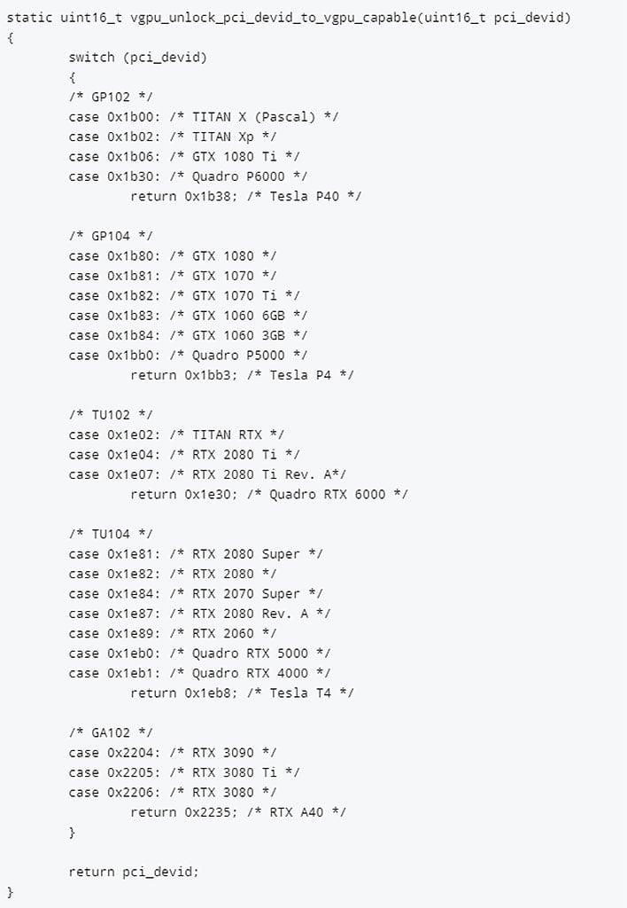 NVIDIA vGPU device ID