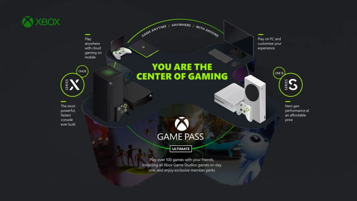 Center Xbox brings gaming to more displays around the world