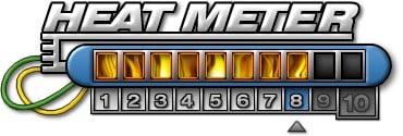 HotHardware Heat Meter