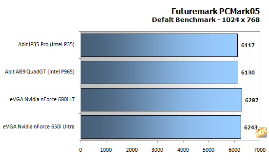 pcmark05.png