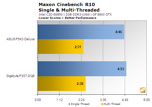 P35_Comparison_Cinebench.png