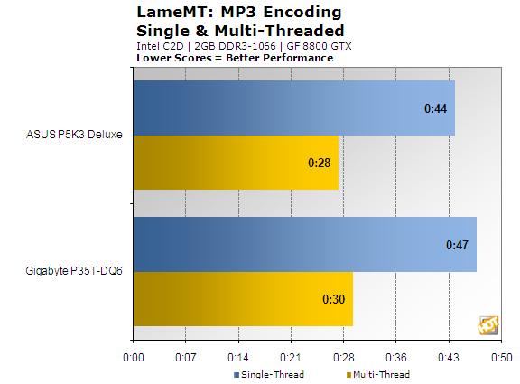 P35_Comparison_LameMT.png