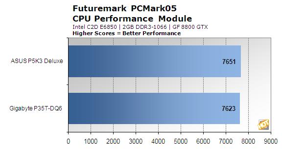 P35_Comparison_PCMark05_CPU.png