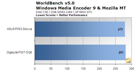 P35_Comparison_WB5_Multi.png