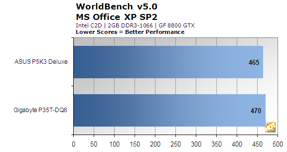 P35_Comparison_WB5_Office.png