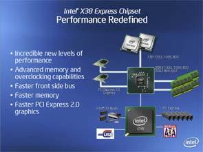 INTEL X38 EXPRESS CHIPSET WINDOWS VISTA DRIVER