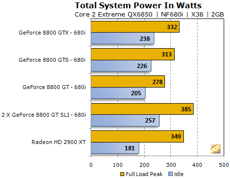http://www.hothardware.com/articleimages/Item1045/power.png