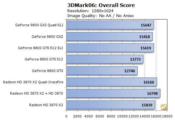 577x400, 9,3Kb