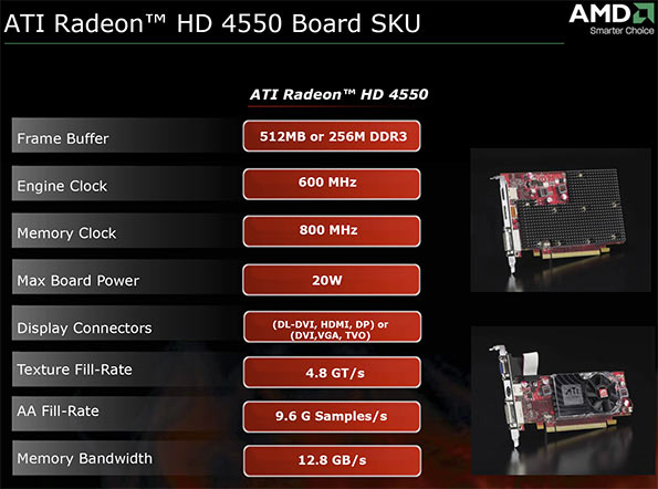 ATI Radeon HD 4550 Budget DX10 1 GPU - Page 2 | HotHardware