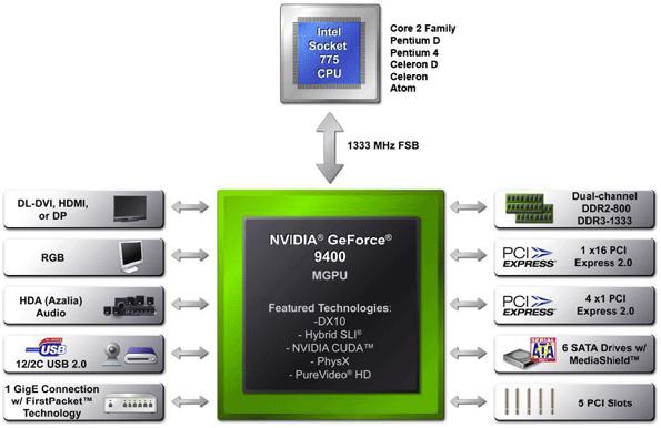 acer aspire revo sff nvidia ion pc hothardware rh hothardware com Tegra 3 Processor NVIDIA Tegra Phone