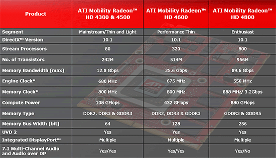 MOBILITY RADEON 4500 WINDOWS 8.1 DRIVER