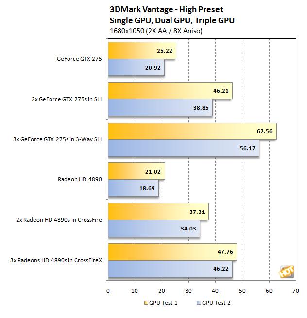 GeForce GTX 275 and Radeon HD 4890 Round-Up - Page 11