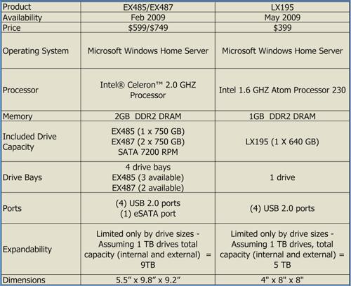 latest hp mediasmart software