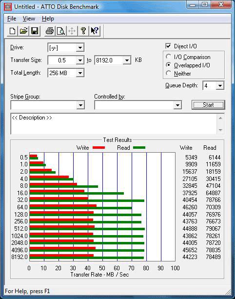 atto benchmark download 64 bit